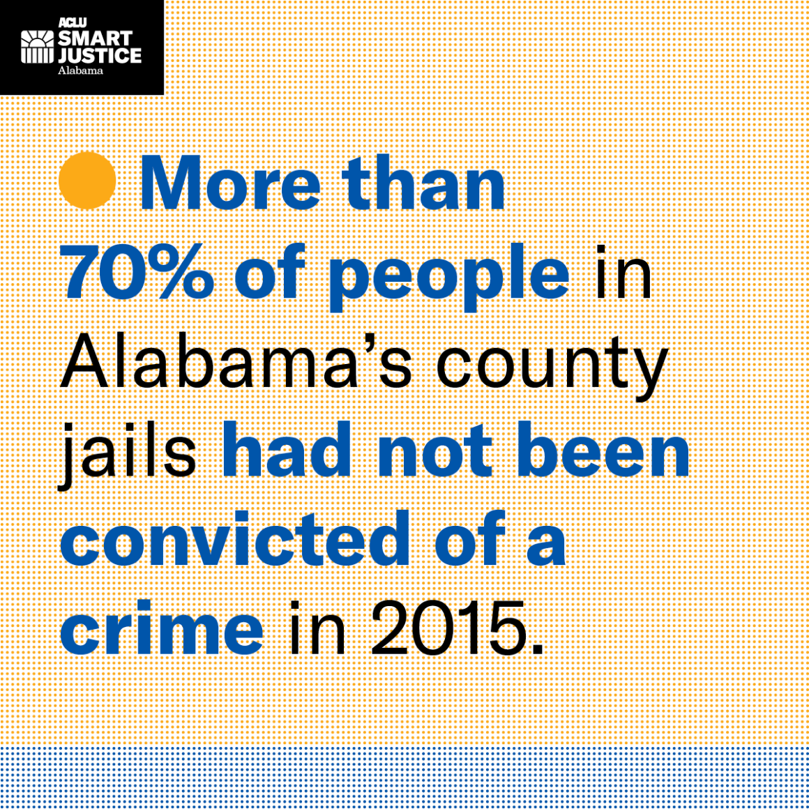 more than 70% of people had not been convicted of a crime