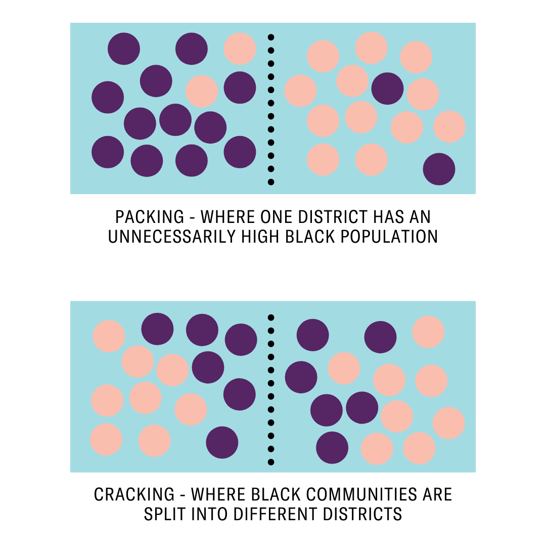 blue boxes with colored dots explaining packing and cracking