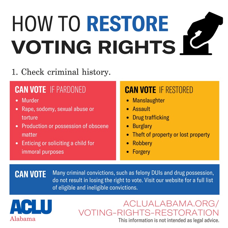 how to restore voting rights step 1