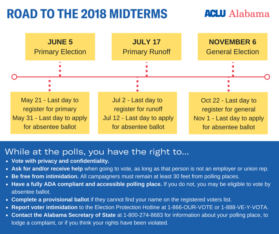 road to 2018 midterms infographic